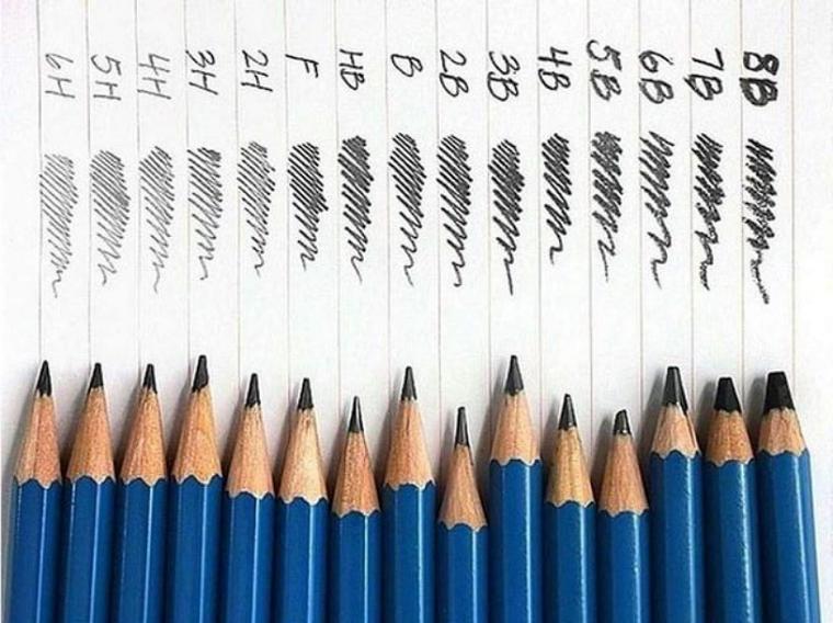 Art pencils Hardness